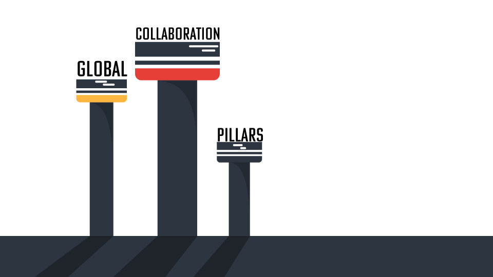 Global collaboration: It begins with alignment